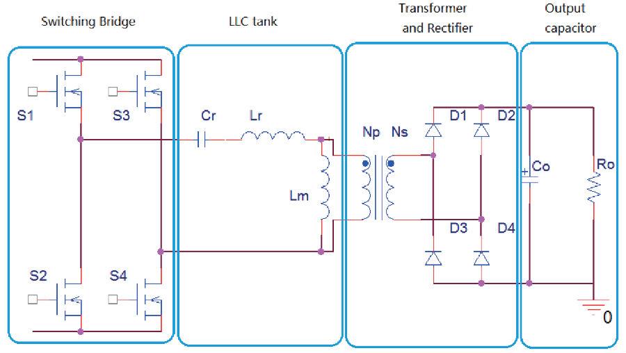 面向未来电动汽车的技术:具有容差的全新变压器设计