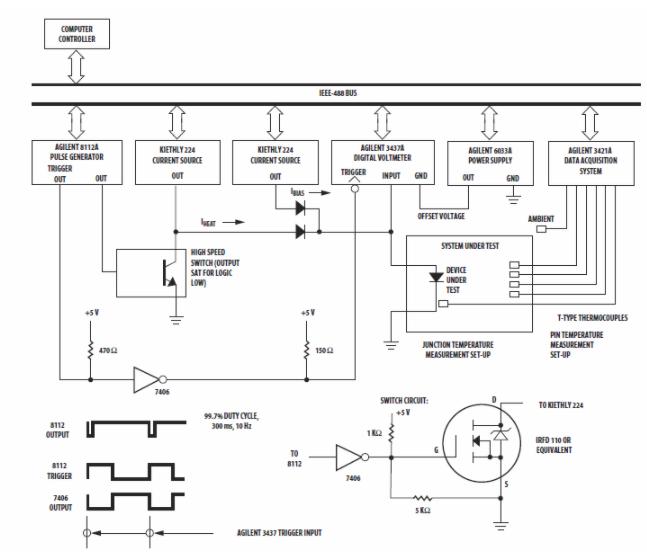 关于LED组件的结温和引脚温度的热测试系统