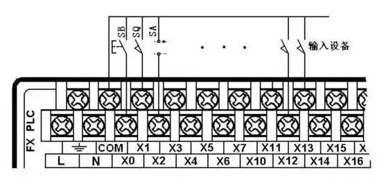PLC常见的输入设备及正确地连接输入和输出电路