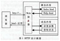 基于嵌入式操作系统和TCP/IP协议栈实现网络监控系统的设计