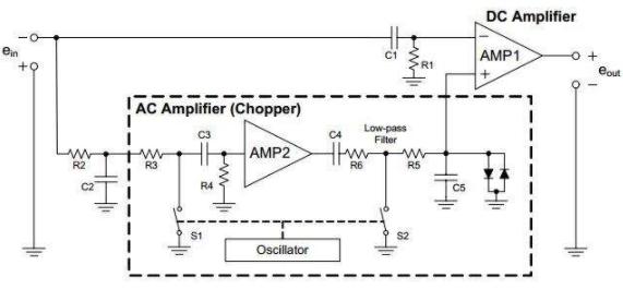 如何将斩波稳定运算放大器应用到各种测量应用中