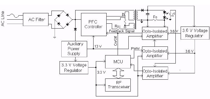 基于ZAURA控制的LED驱动器