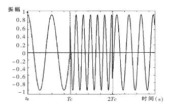 基于TMS320C54X系列DSP实现跳频通信网位同步方案