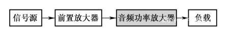 音频功率放大器电路组成