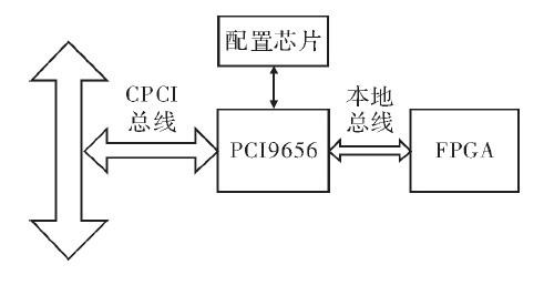 智能防窃电系统的硬件总体设计方案