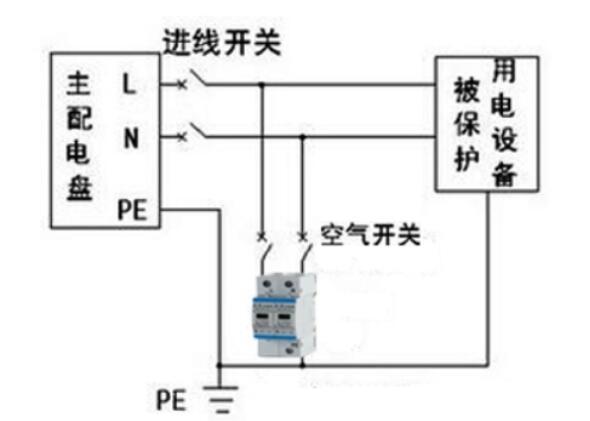 电涌保护器的接线方法