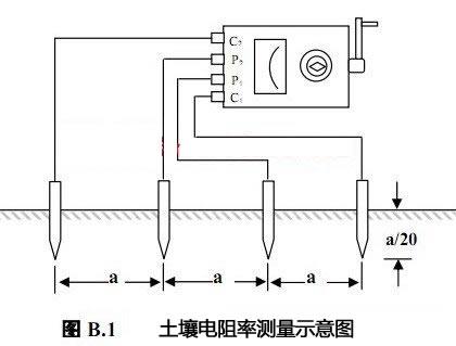 土壤电阻率的计算